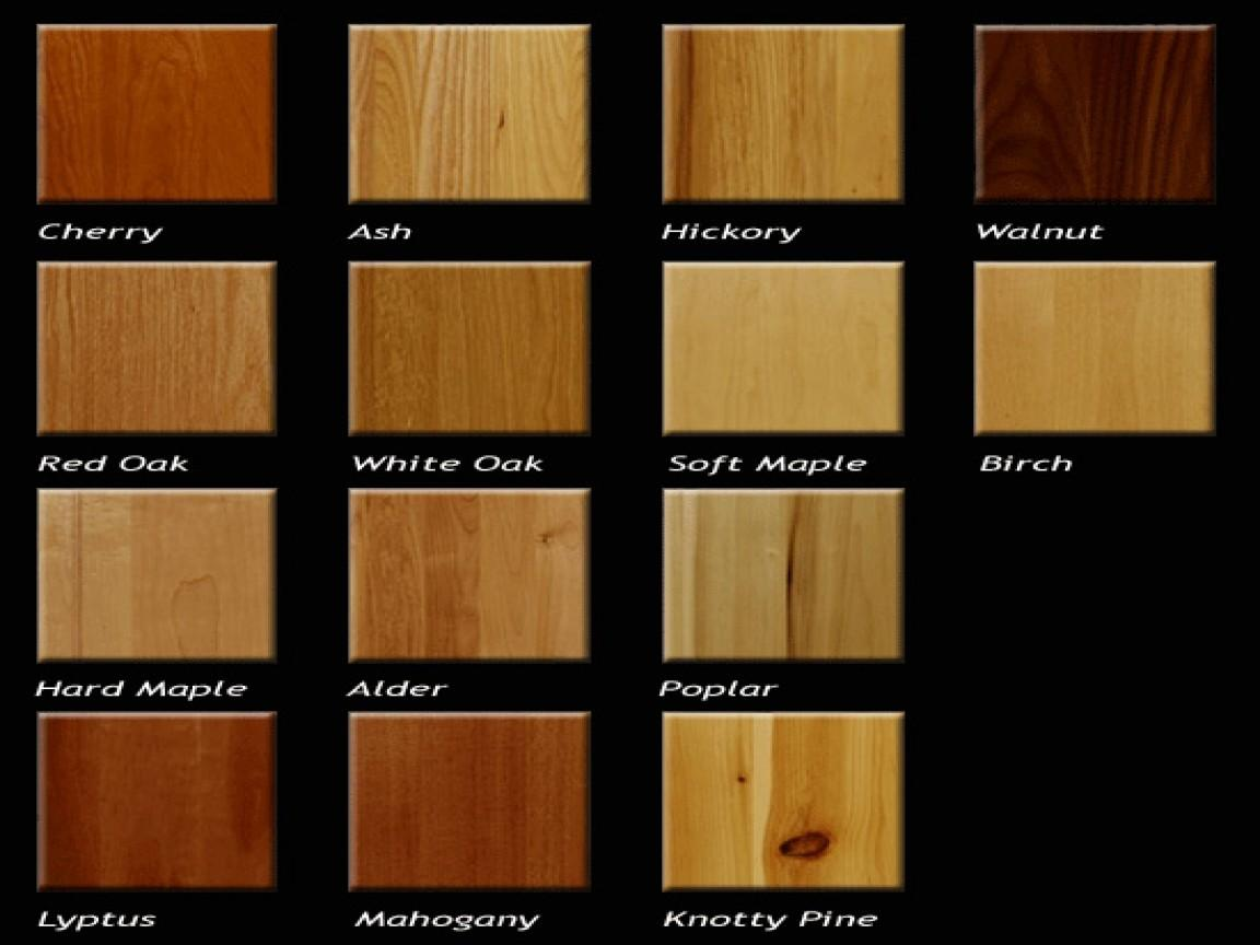 100 Types Wood Kitchen Cabinets