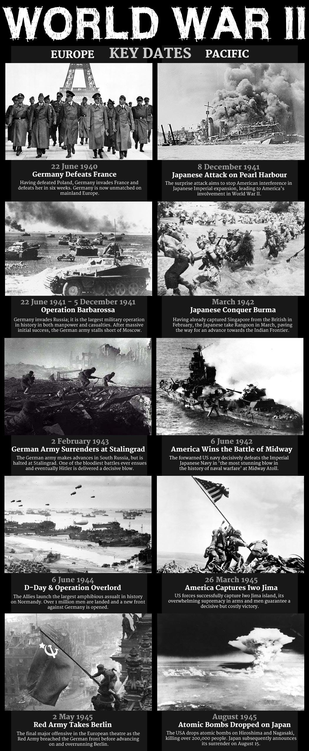 100 Years Conflict Graphics Explain Last