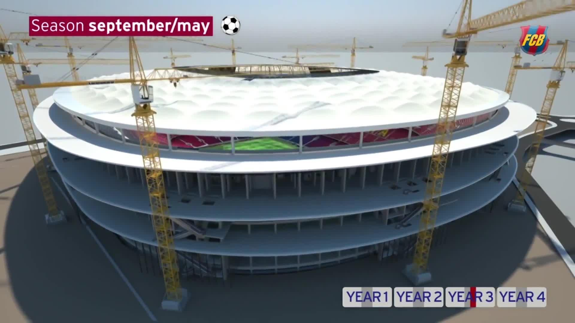 Barcelona Plans Transform Nou Camp Next