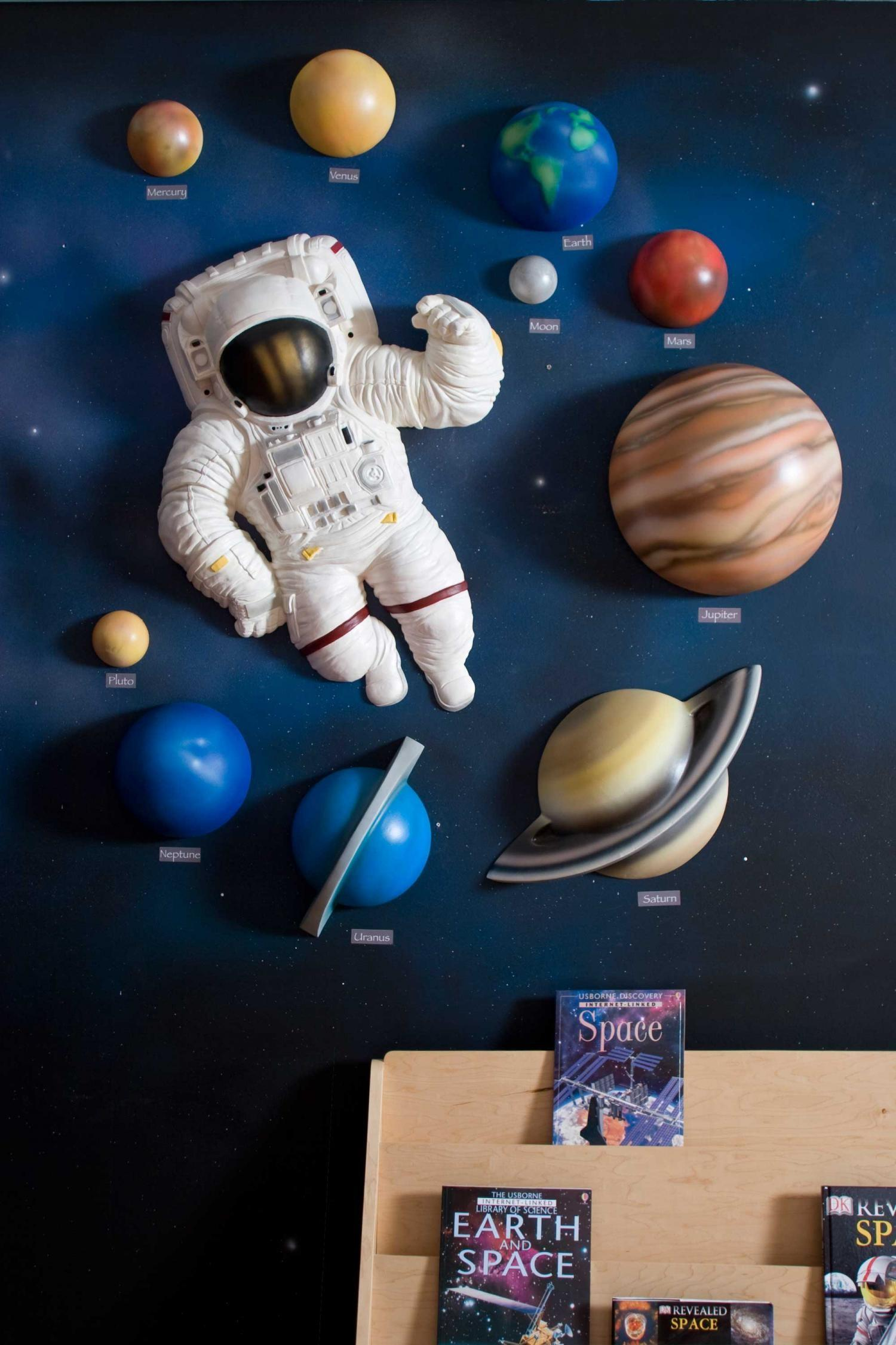 Beetling Wall Designs Solar System Astronaut Set