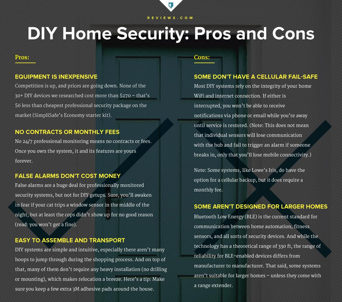 Best Diy Home Security Systems 2016
