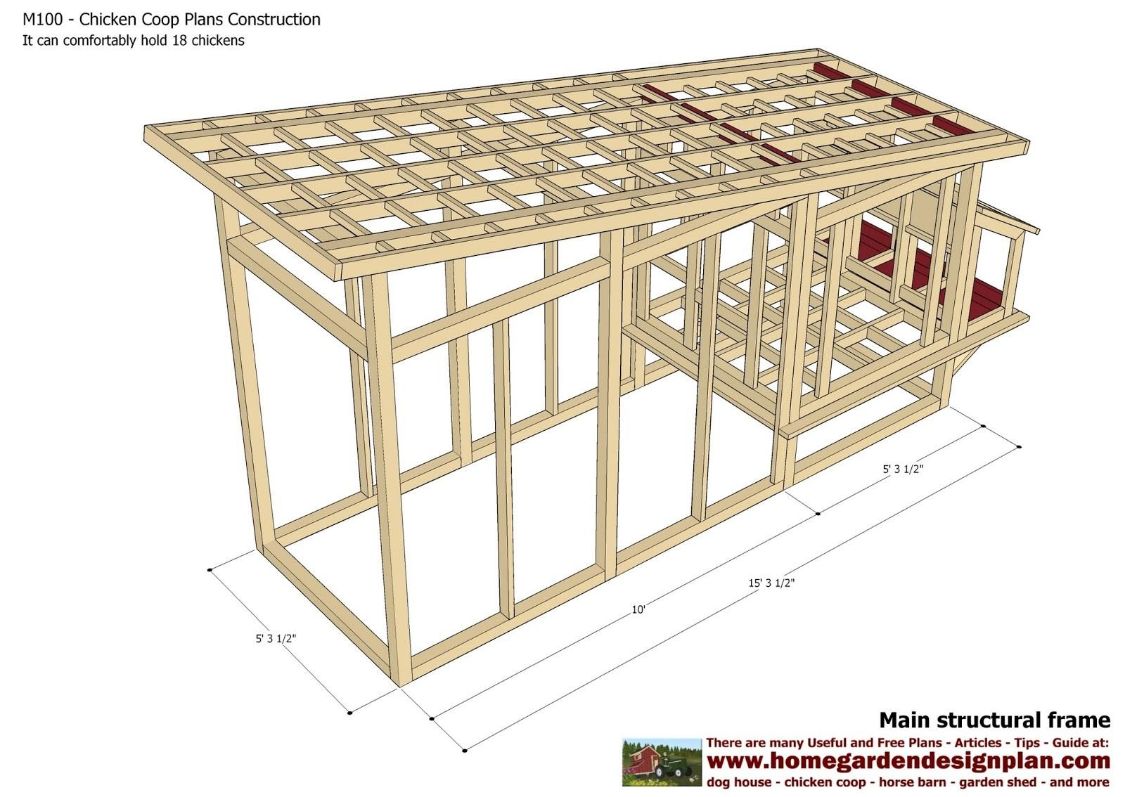 Build Chicken Coop Small