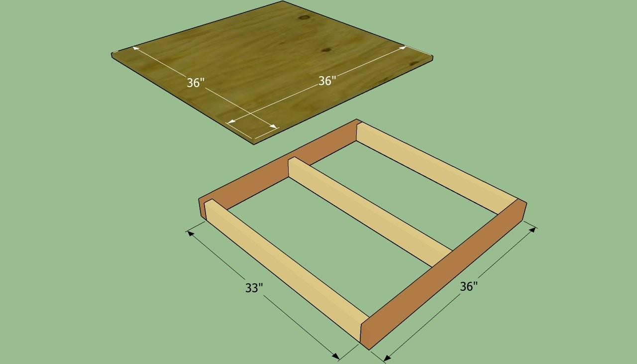 Build Insulated Dog House Frompo