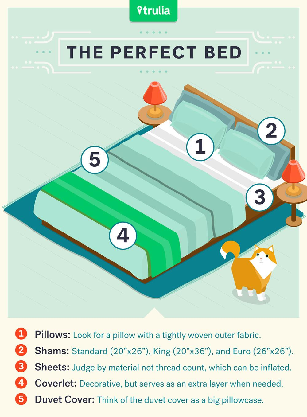 Buy Bed Sheets Like Grown Life Home