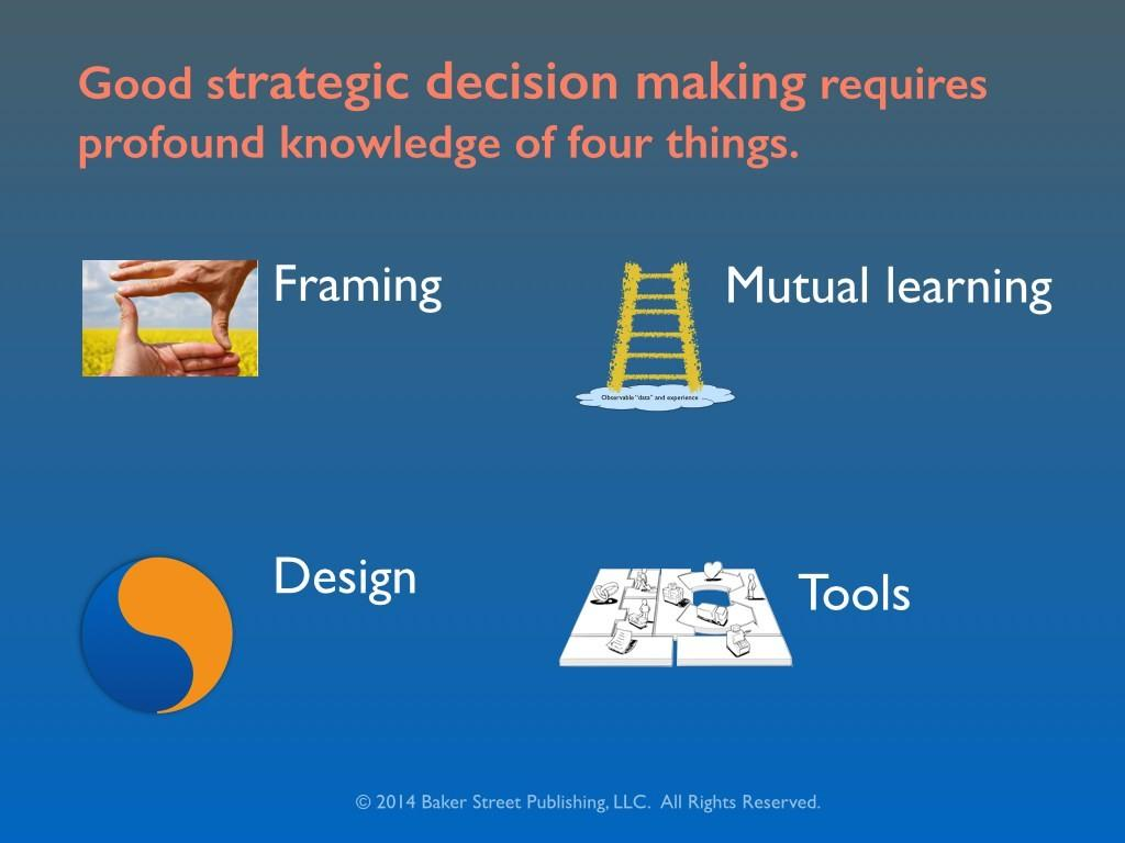 Collaborative Design Process Decision Engineering
