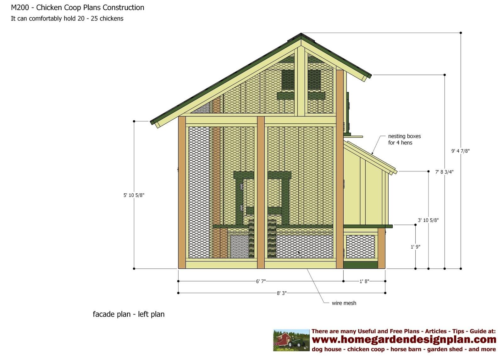Denny Yam Chicken Coop Building Plans Printable Diy