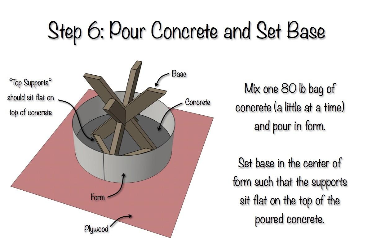 Diy Brace Side Table Concrete Top Easy Plans
