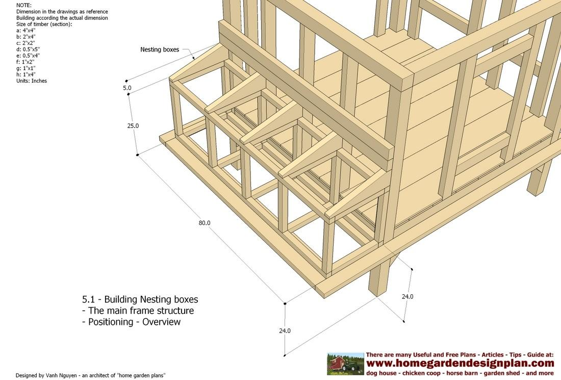 Diy Chicken Coop Plans Pdf Info Channel