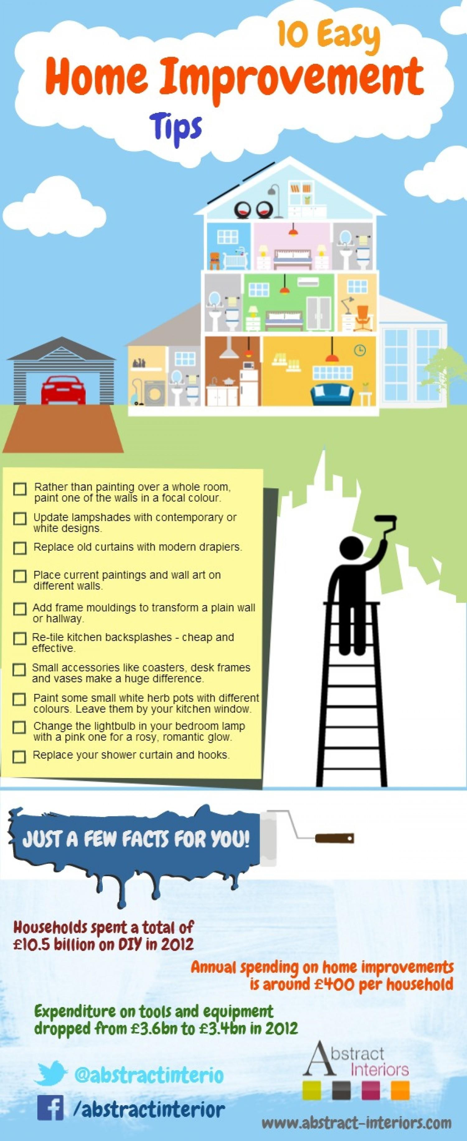 Easy Home Improvement Tips Visual