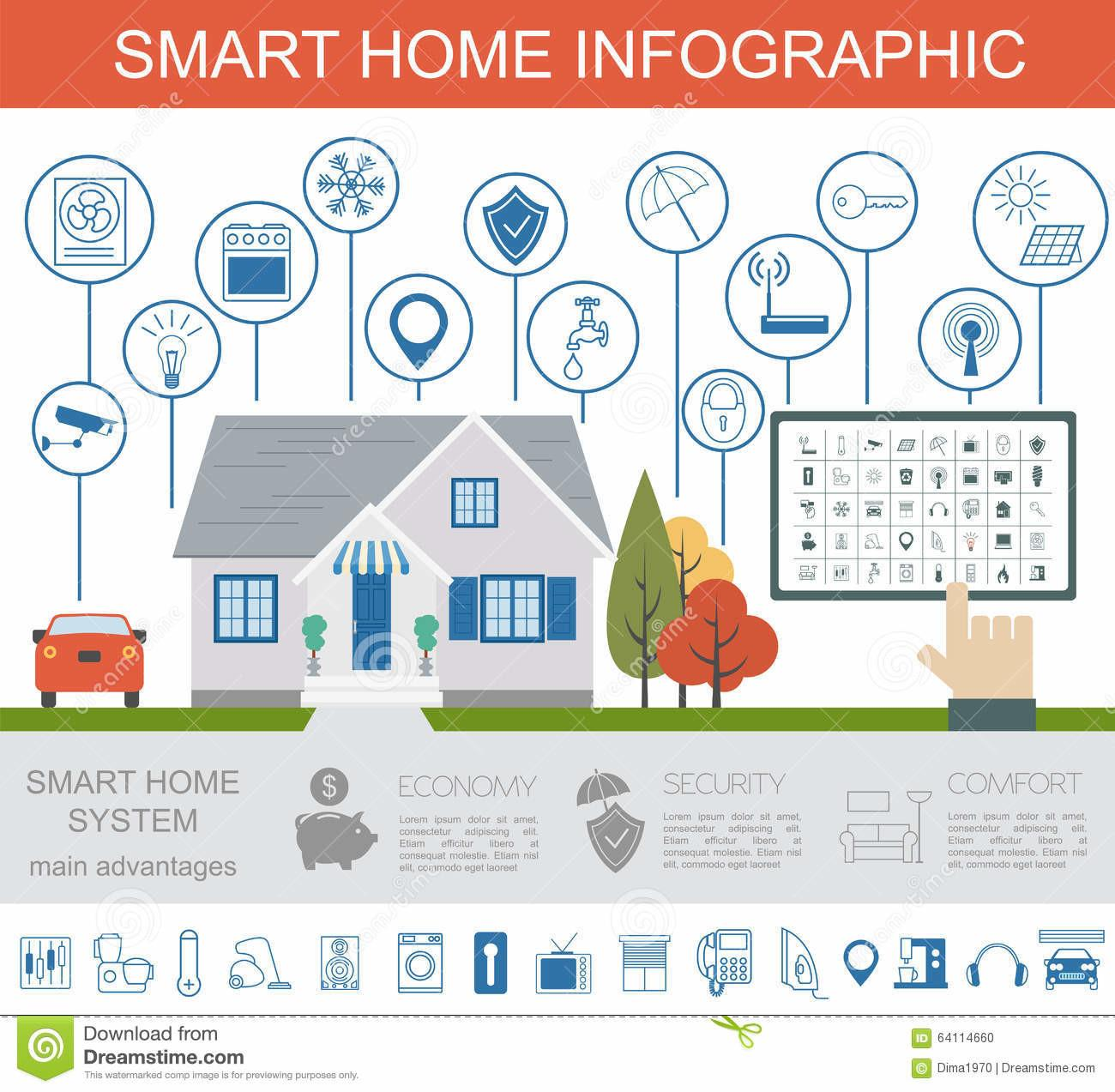 Eco Friendly Smart House Concept Infographic Template