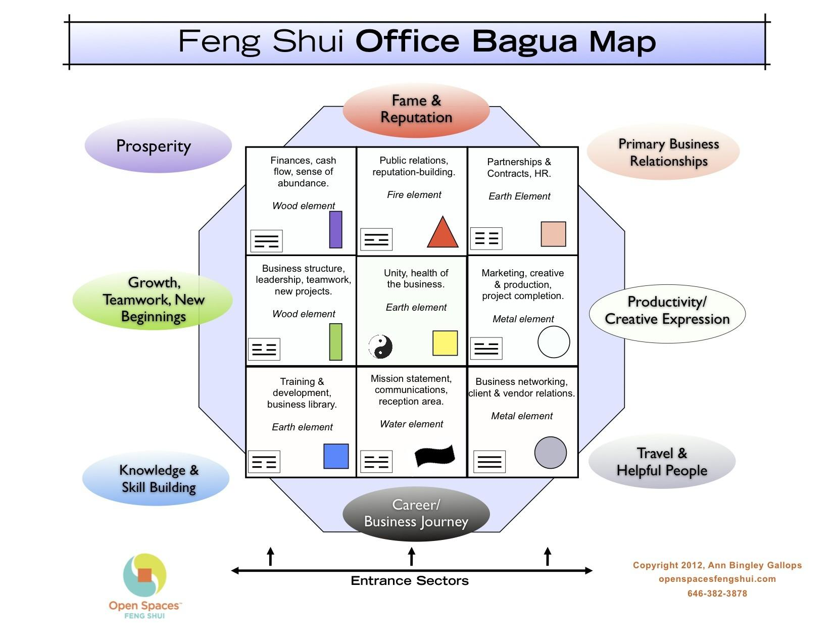 Feng Shui Tips Home Room Design Ideas