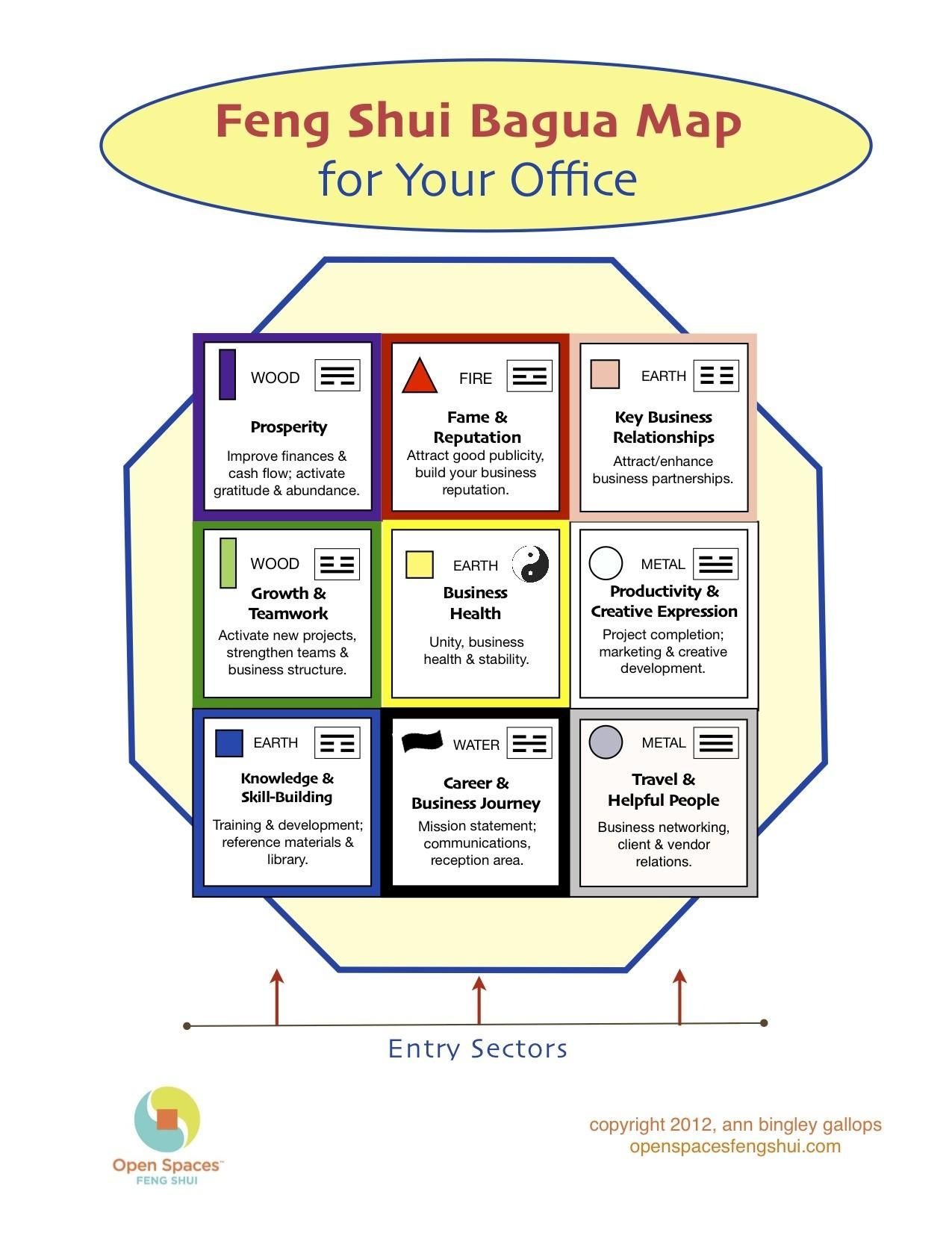 Feng Shui Tips Office Desk Best Ideas