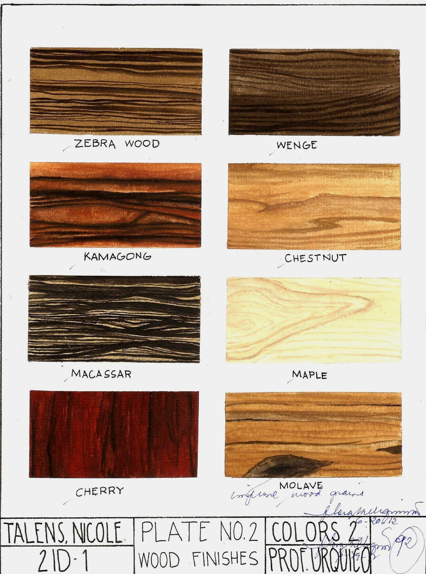 Furniture Types Wood Finishes