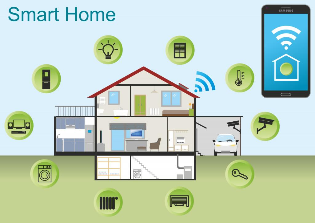 Future Smart Homes Functional Feature Integration