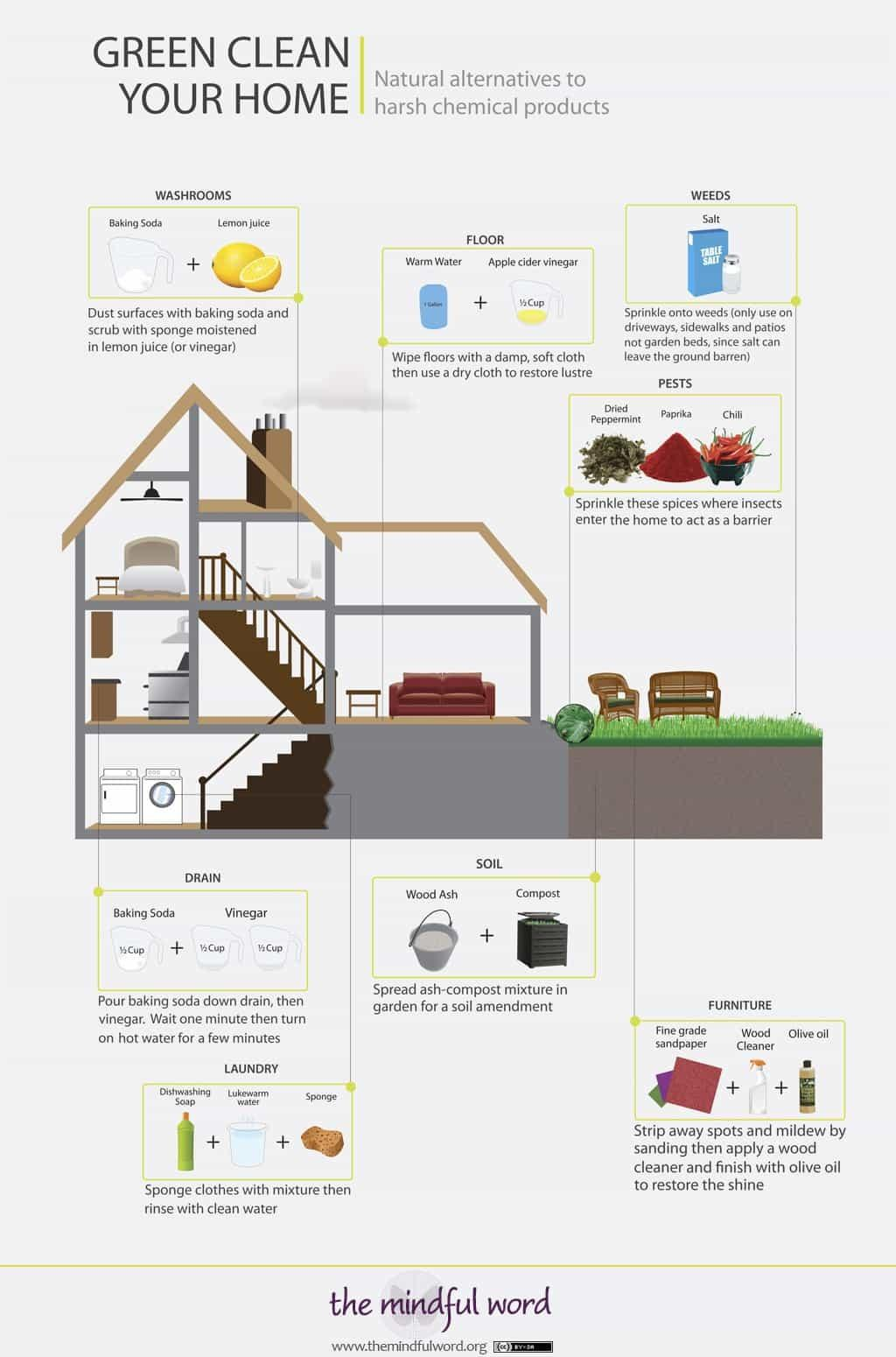 Green Clean Your Home Natural Alternatives Harsh