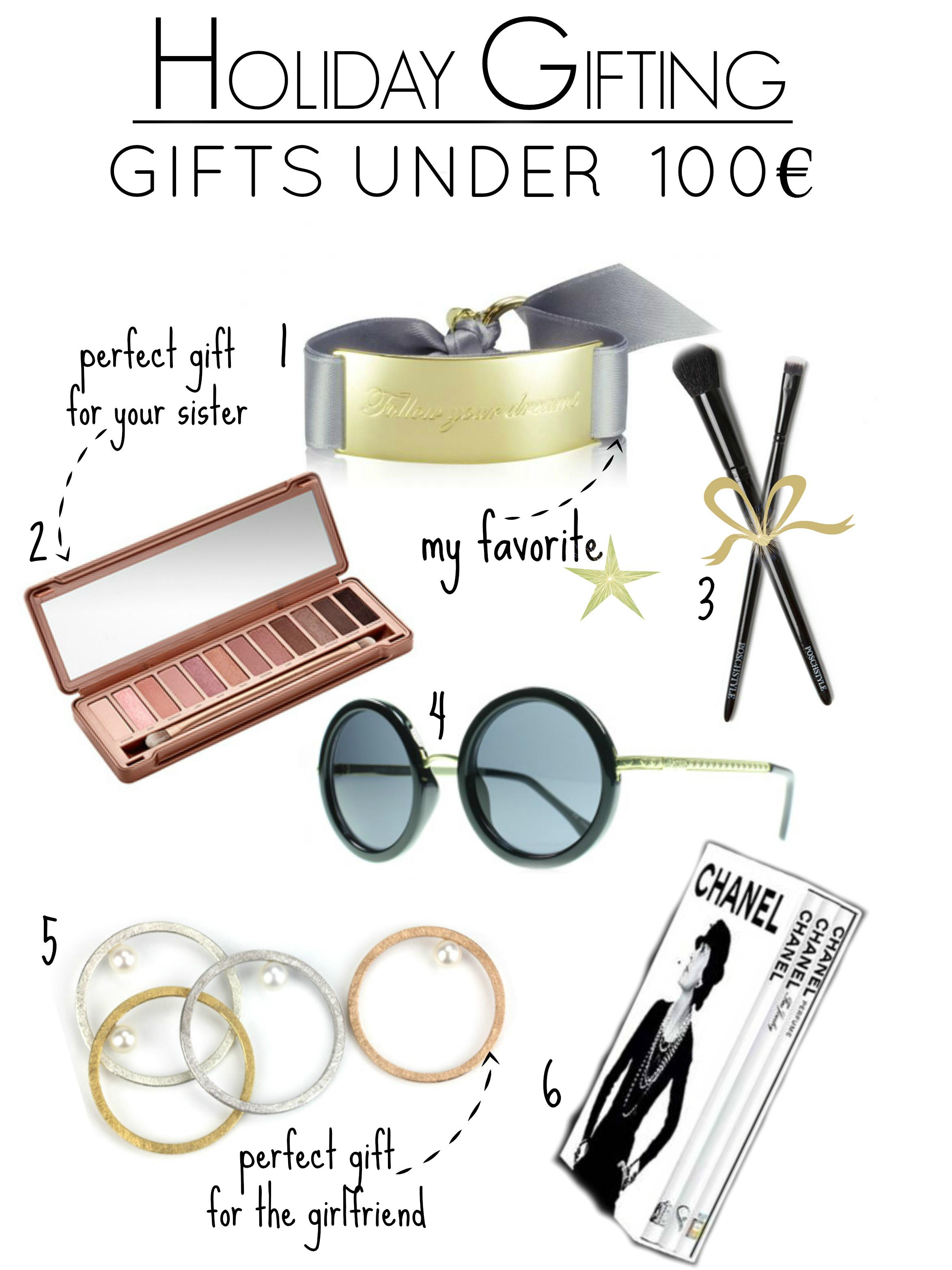 Holiday Gifting Gifts Under 100 The18thdistrict