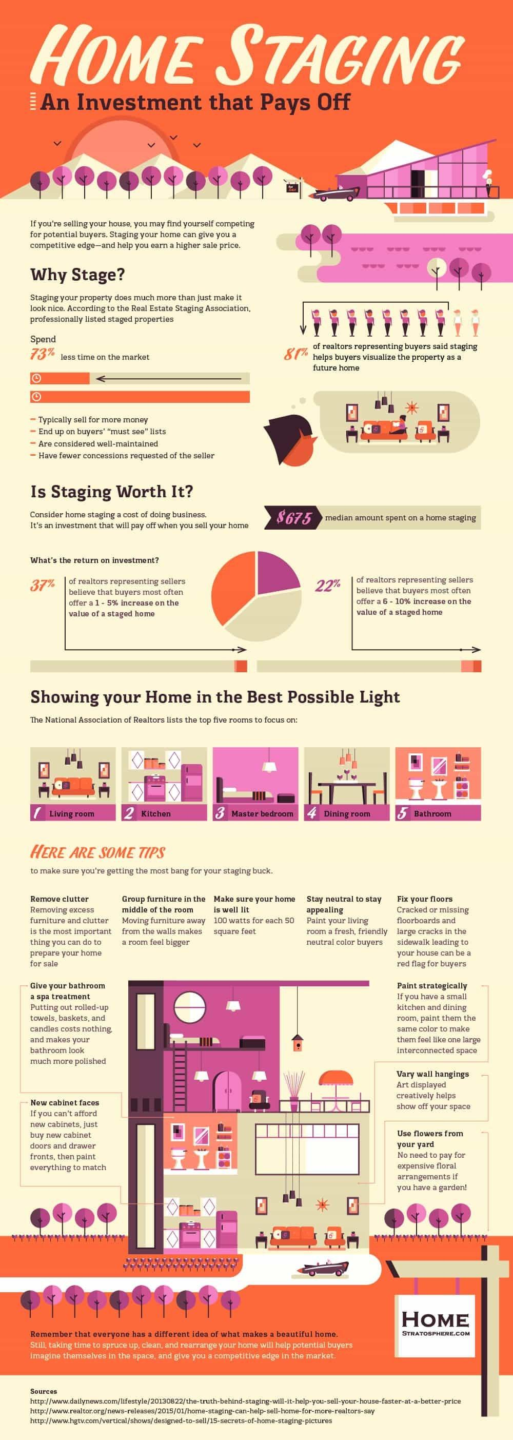 Home Staging Tips Ideas Infographic