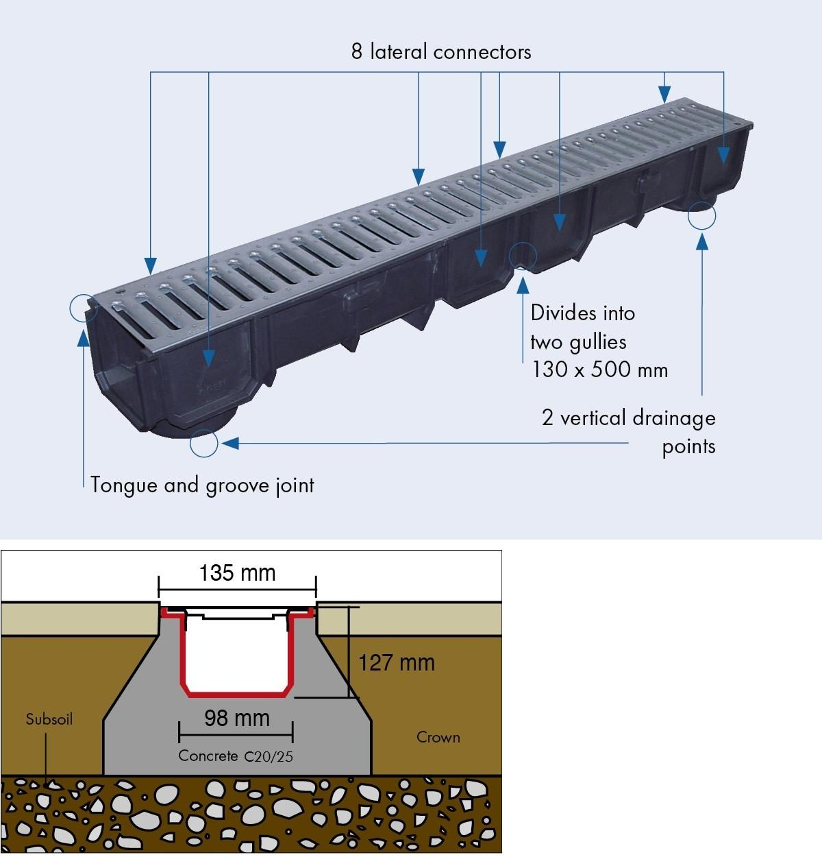 Home Water System Design