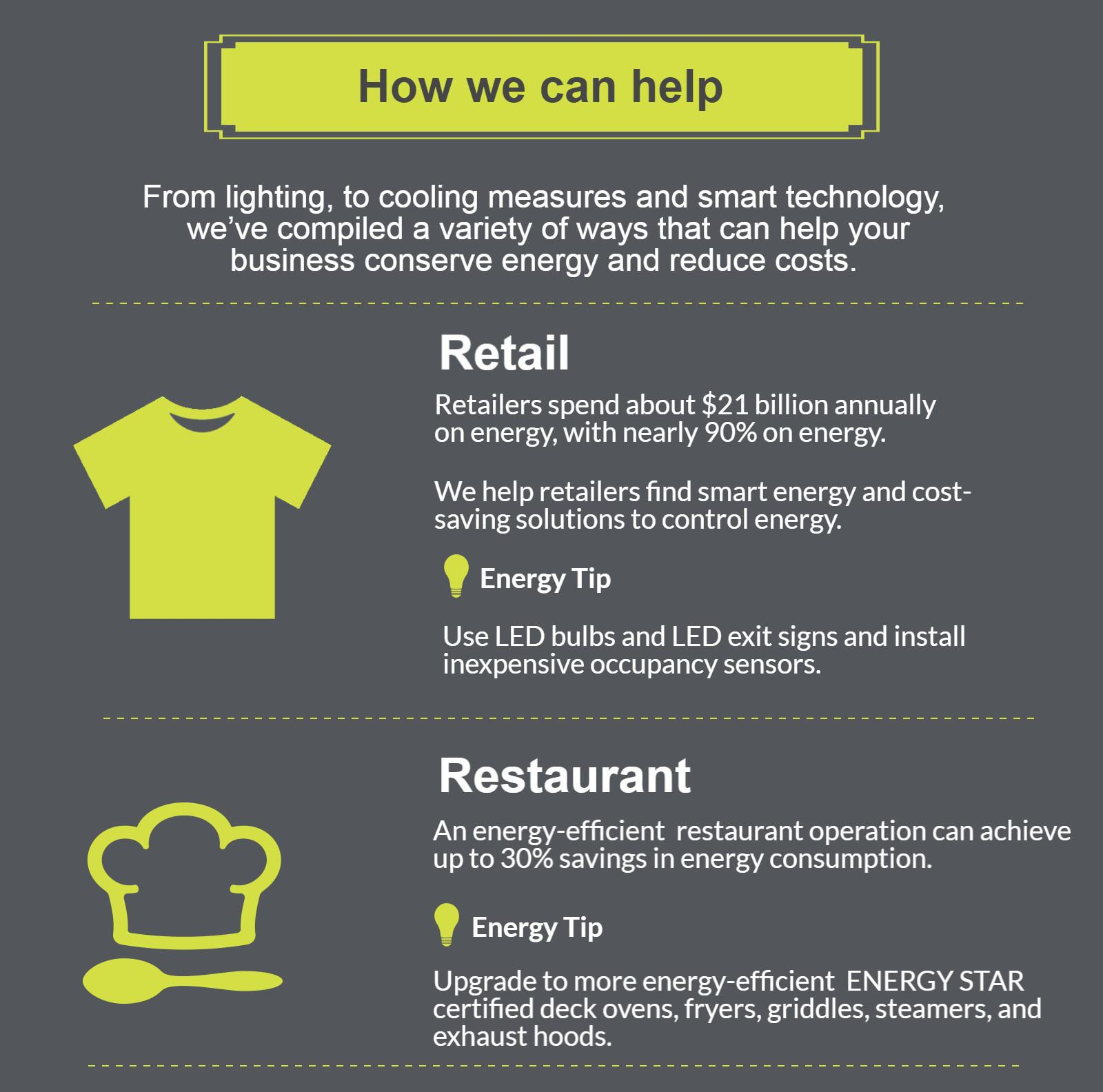 Infographic Energy Saving Tips Different Types
