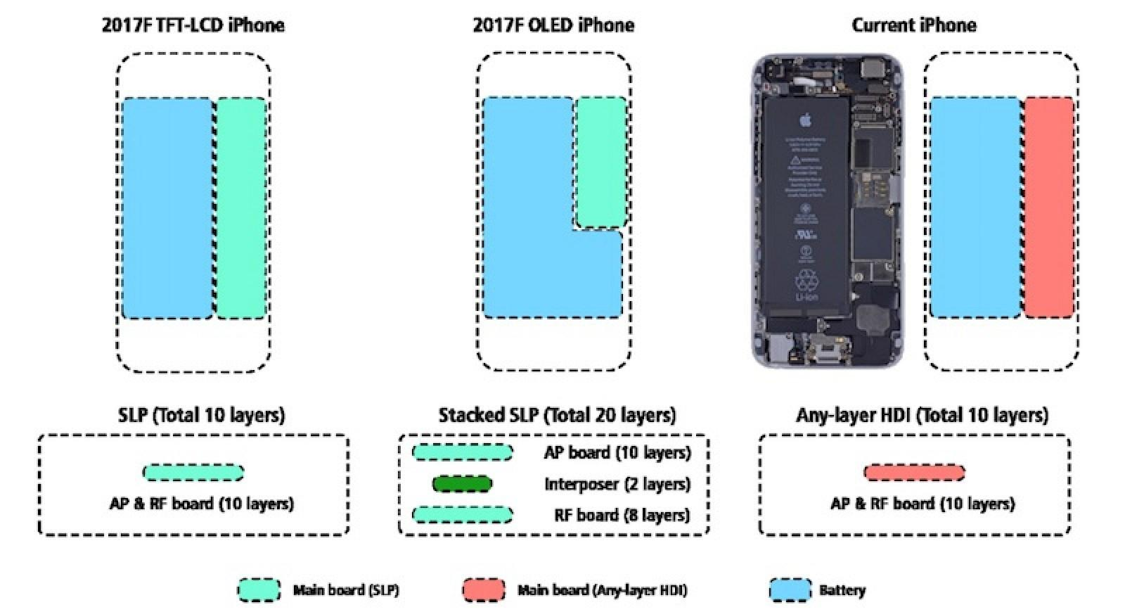 Iphone Said Pack Battery Capacity Current Inch
