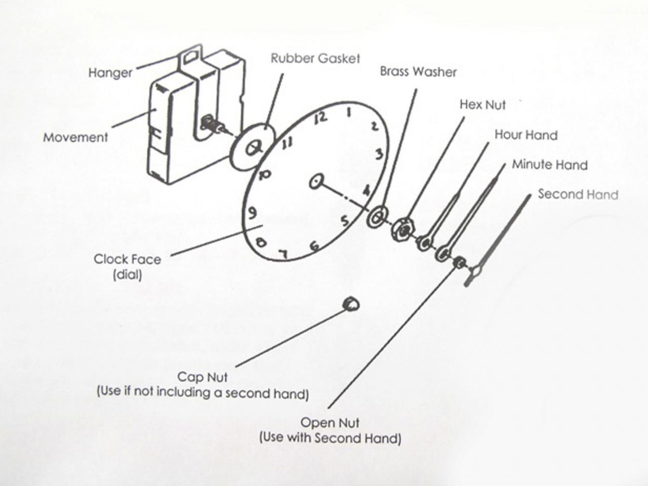 Make Your Own Custom Clock Diy Network Blog Made