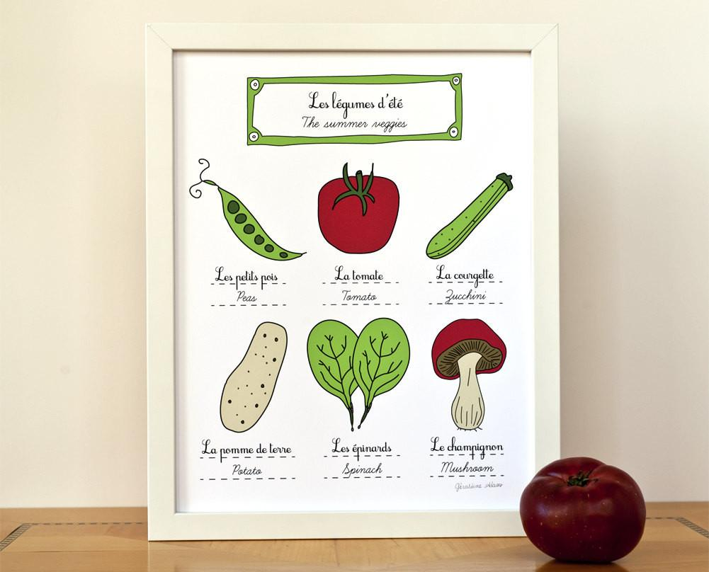 Modern Kitchen Wall Art Decorating Ideas Using Vegetable