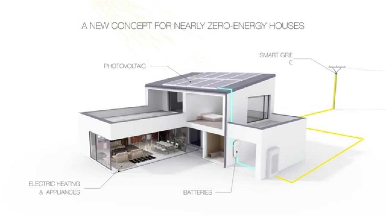 Nearly Zero Energy Houses Future Electric