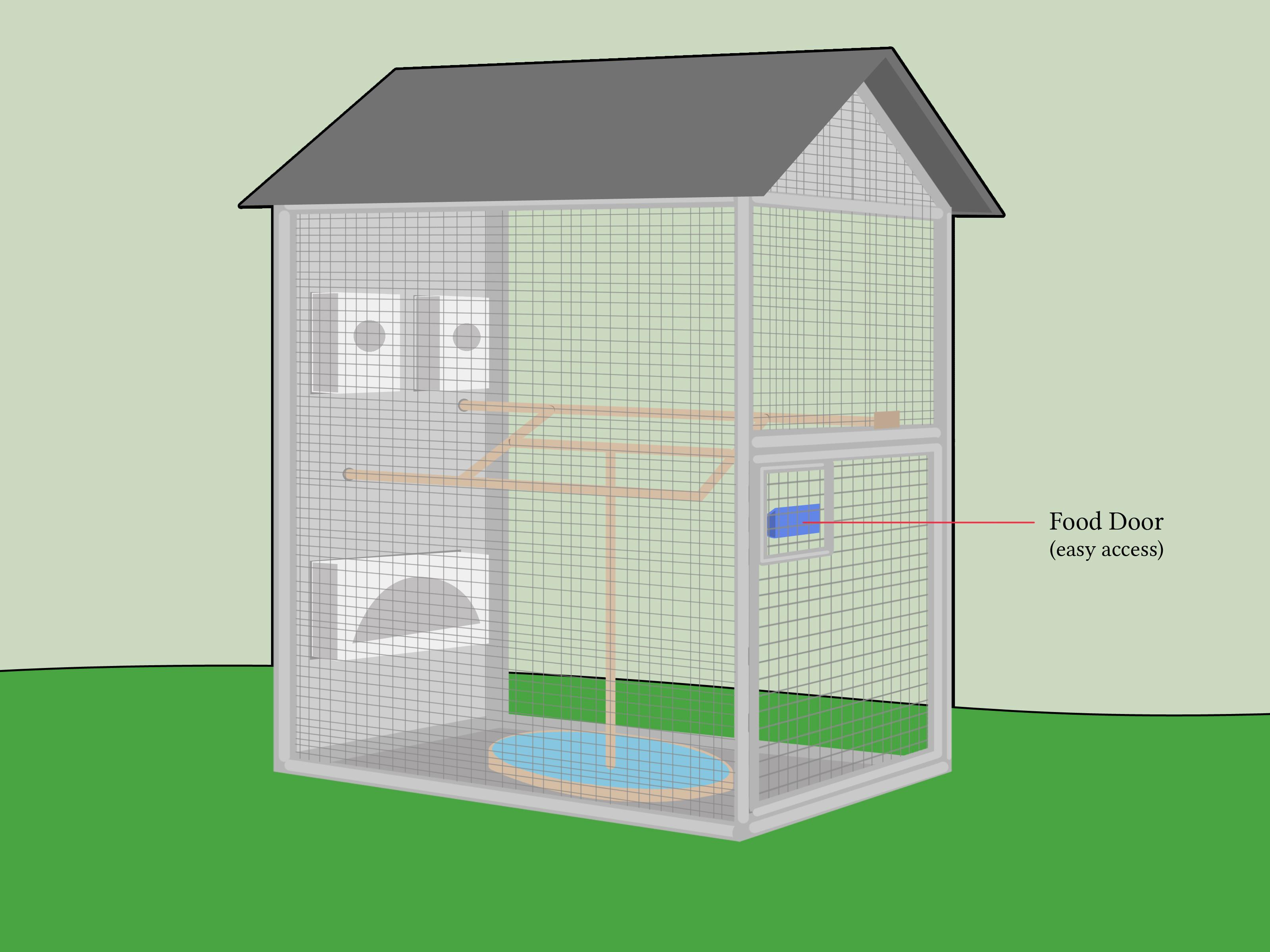 Outdoor Parrot Aviary Plans Bird Cages