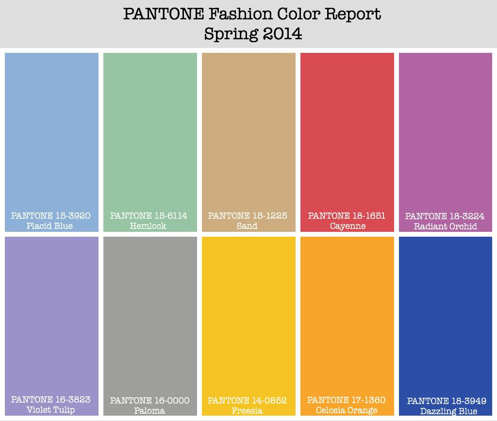 Pantone Color Report Spring 2014 Style Guide