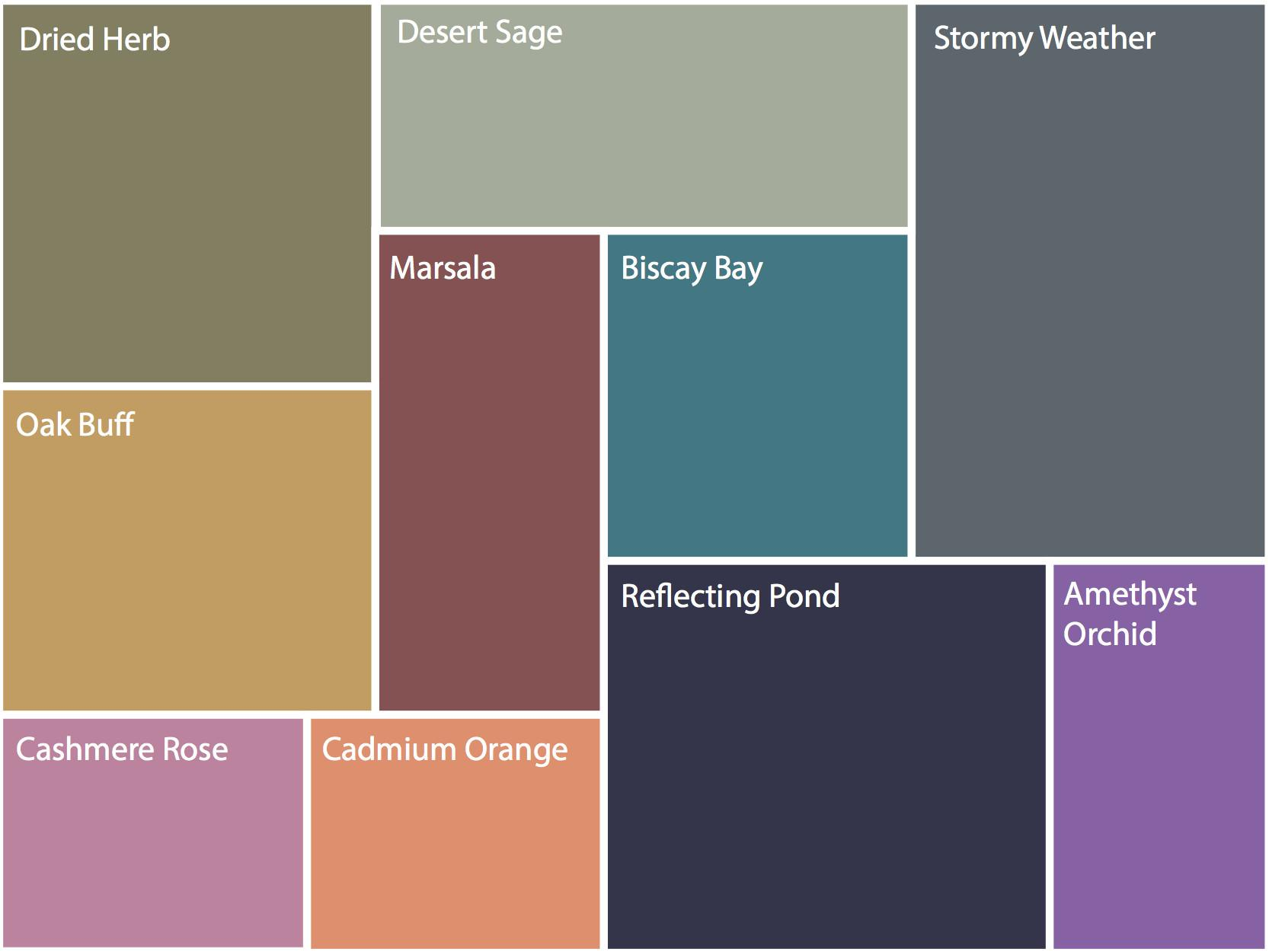 Pantone Fall 2015 Fashion Color Report Enreverie Blog