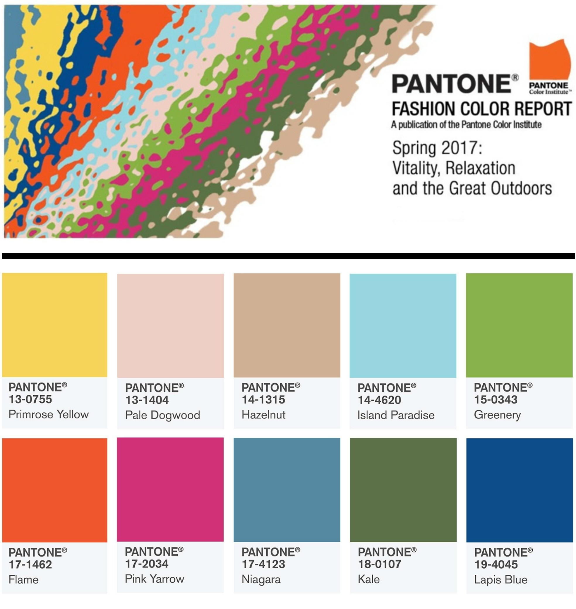 Pantone Top Spring Summer 2017 Color Trends Hot