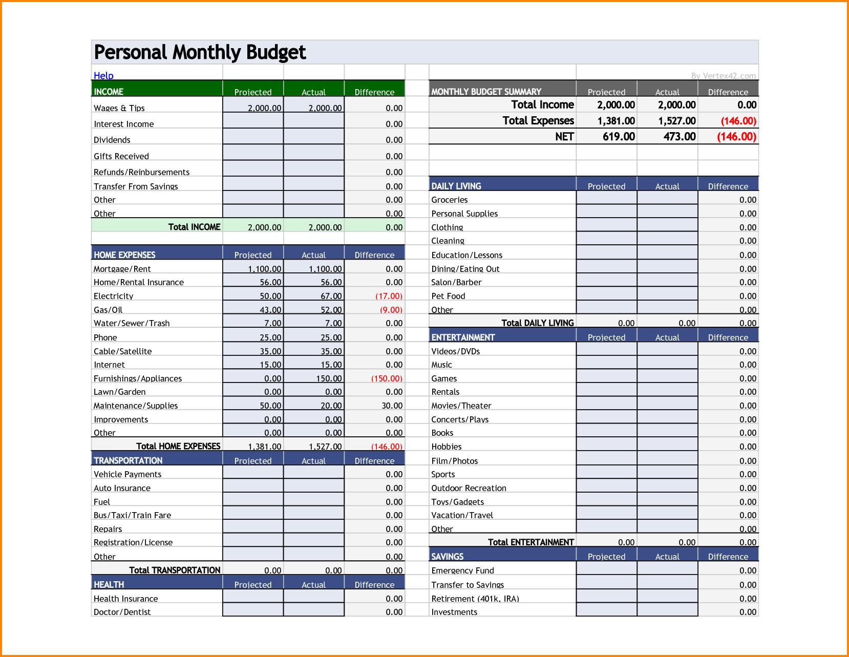 Personal Budget Planner Authorization Letter