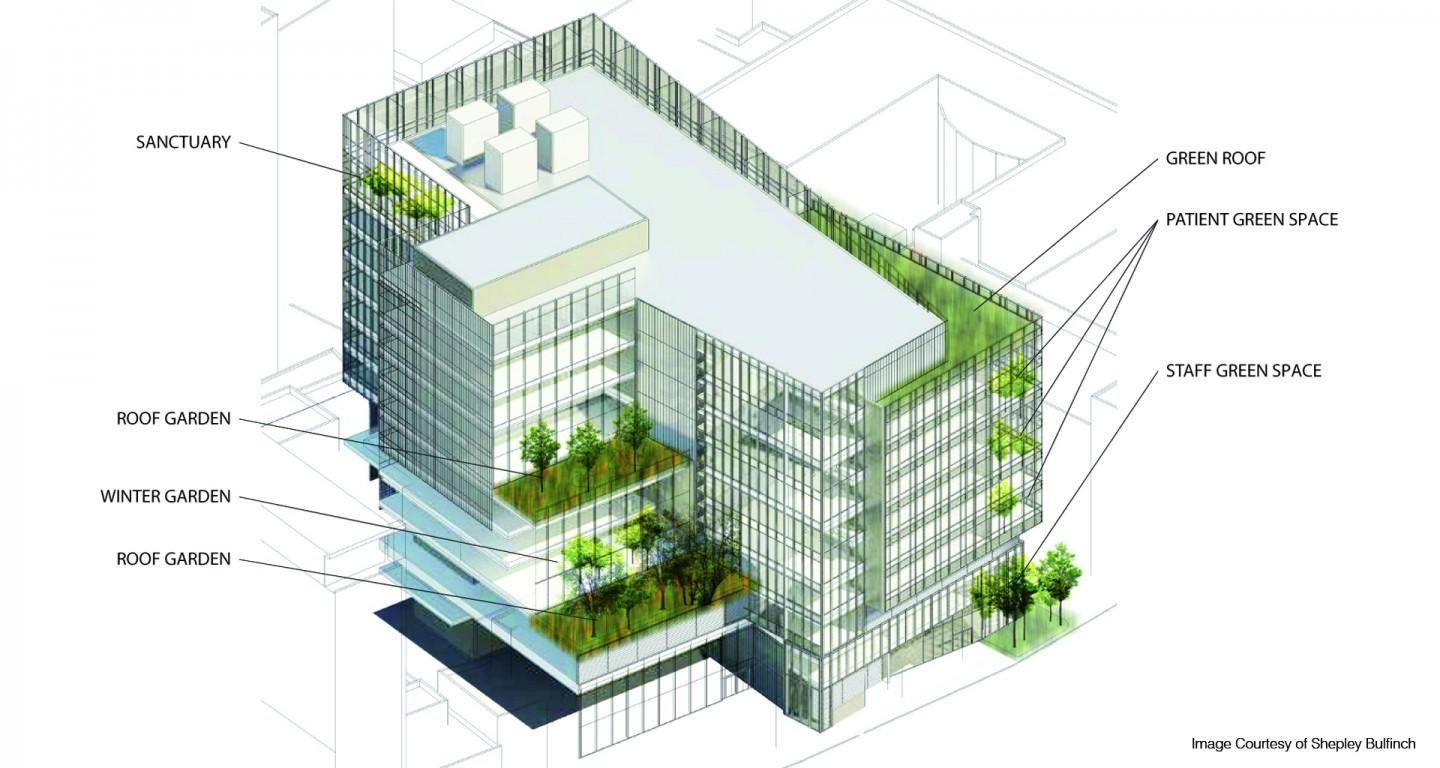 Related Keywords Suggestions Hospital Design Architects