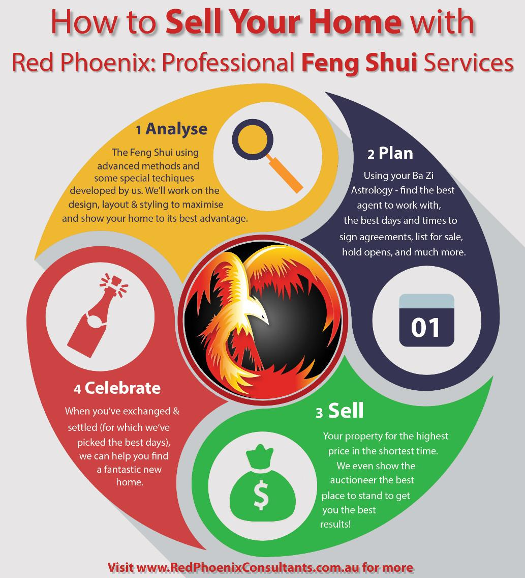 Selling Your Home Feng Shui Best Results