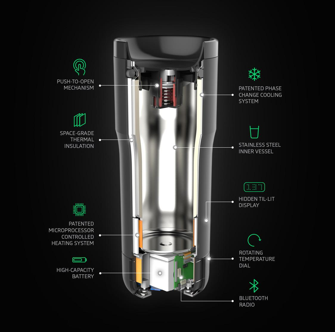 Smart Carry Mug Perfect Coffee Temperature Home