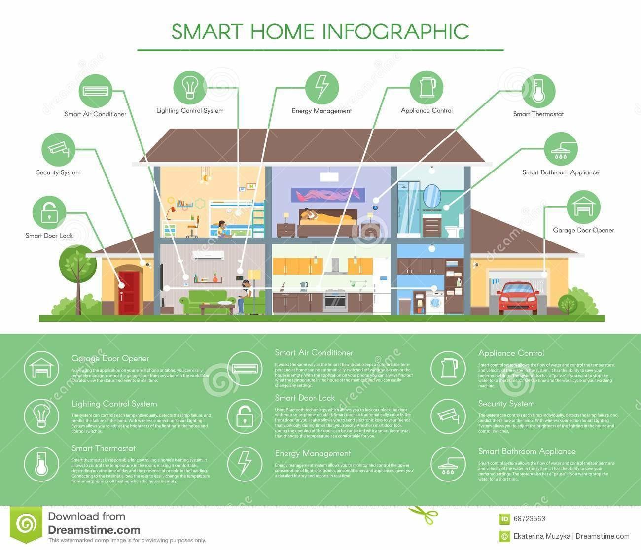 Smart Home Infographic Concept Vector Illustration