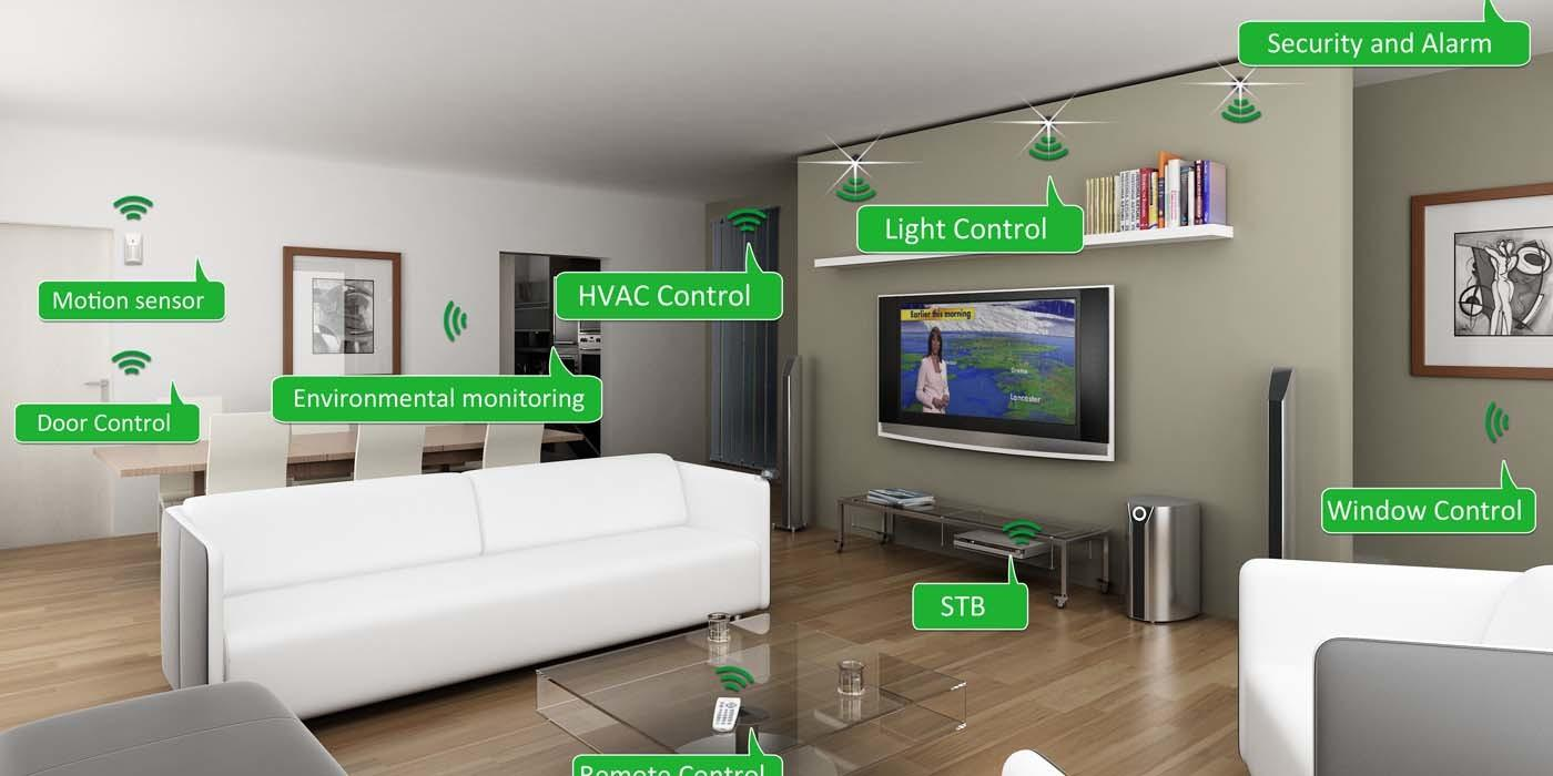 Smart Home Technology System Homes