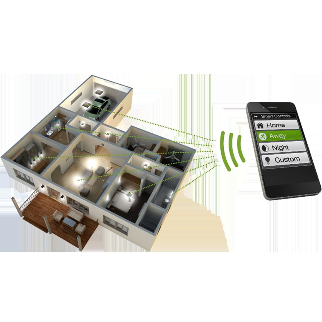 Smart Landscape Lighting Controller Izvipi