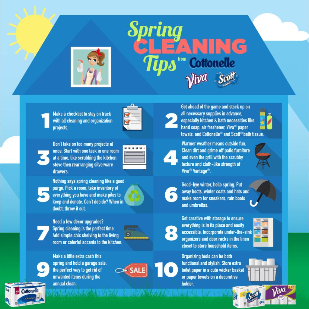 Spring Cleaning Tips Diy All Purpose Cleaner Saving