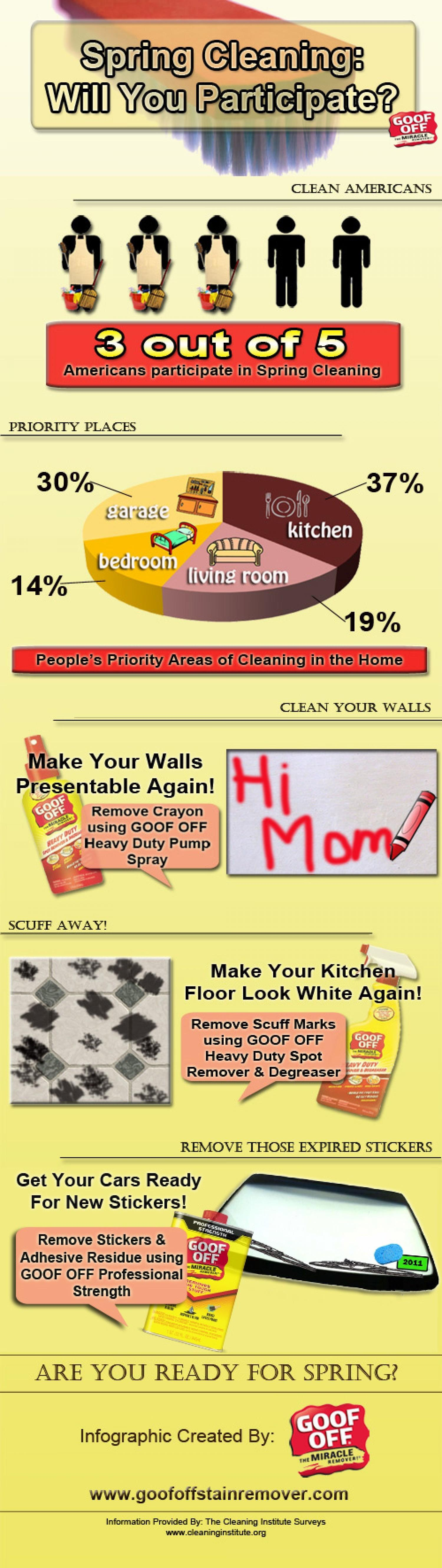 Spring Cleaning Tips Visual