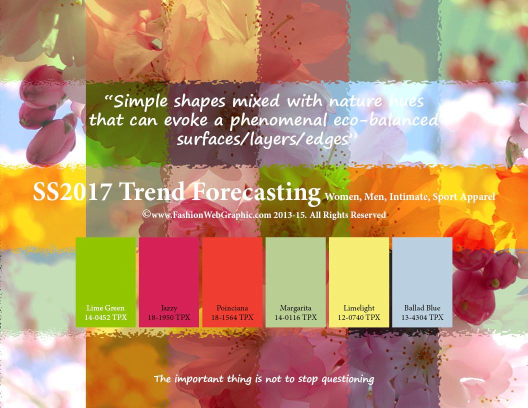 Ss2017 Trend Forecasting Behance