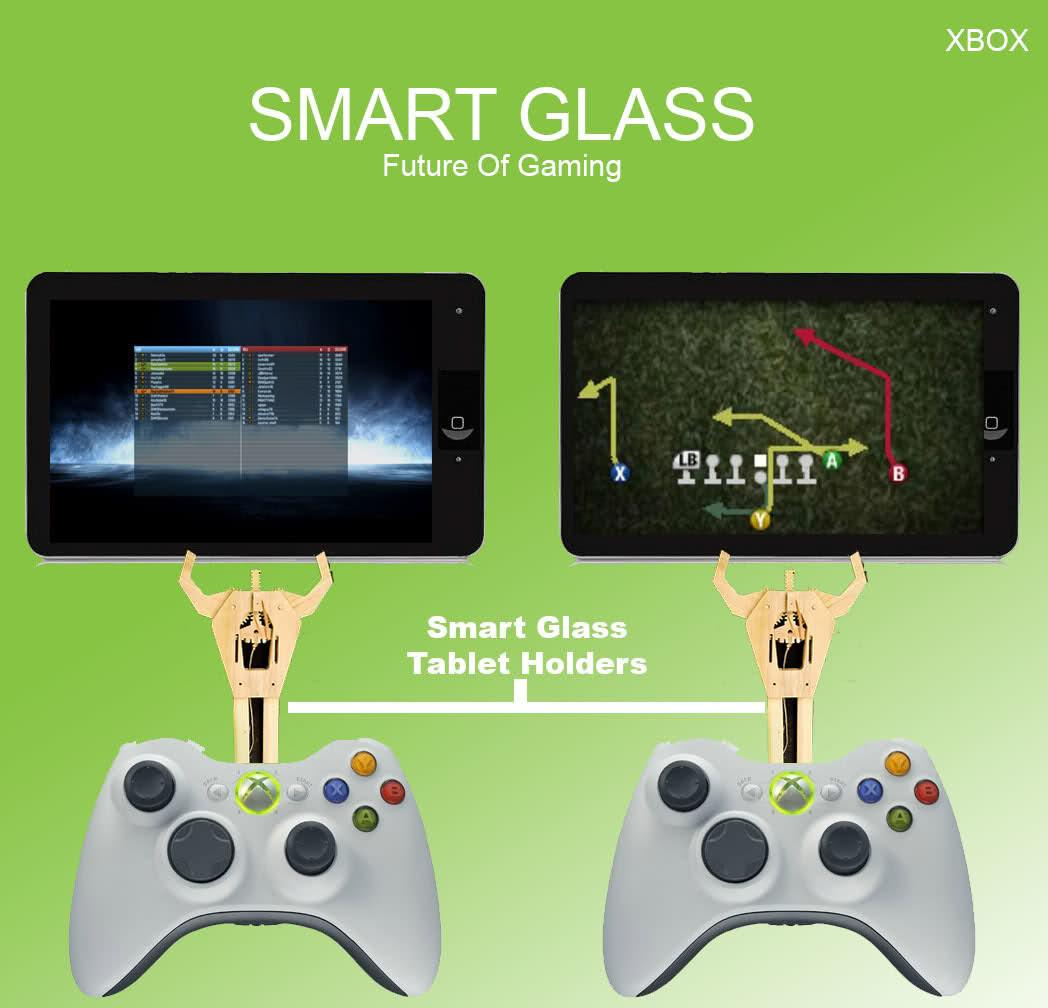 Still Confused Smart Glass Check Out Solution