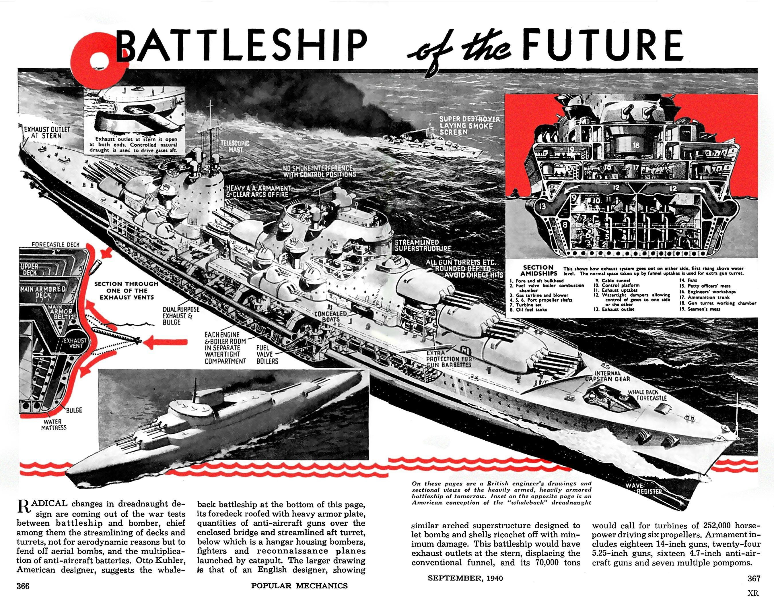 Streamlined Battleships Warship Projects World