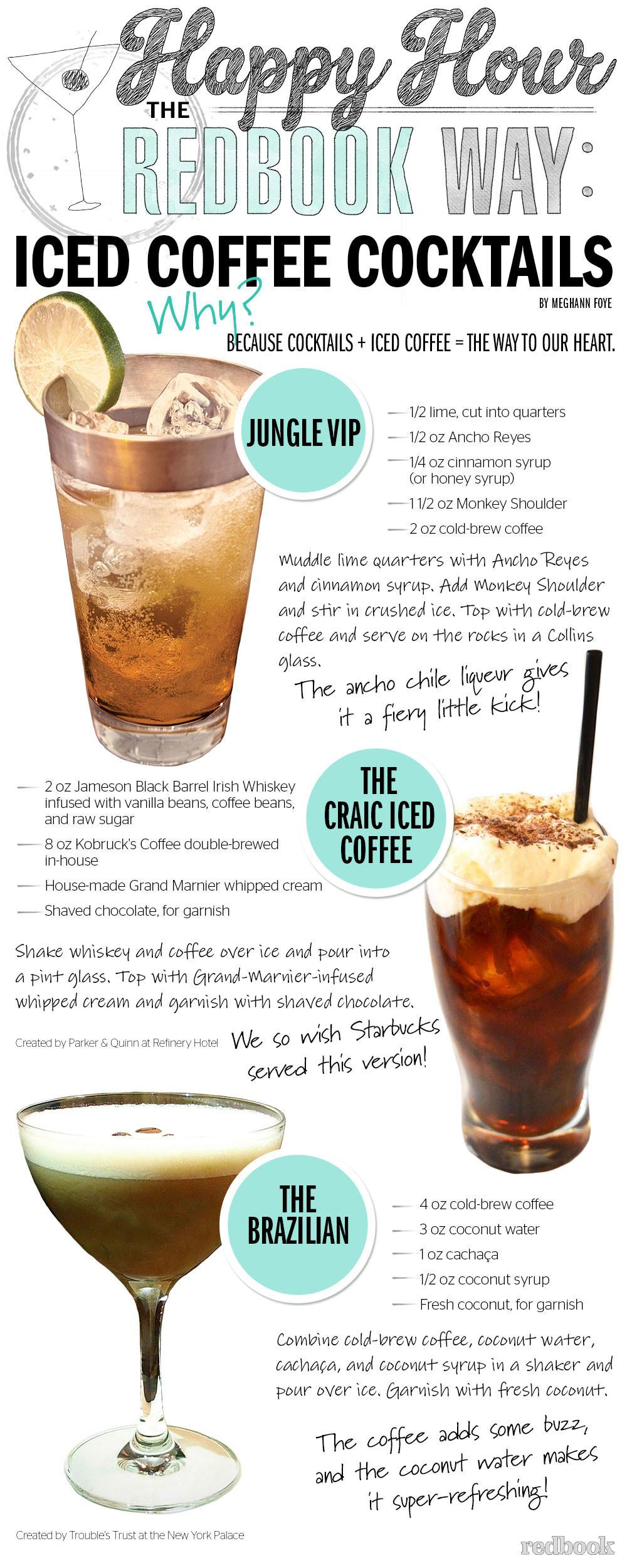 Summer Cocktail Trends Coffee Cocktails