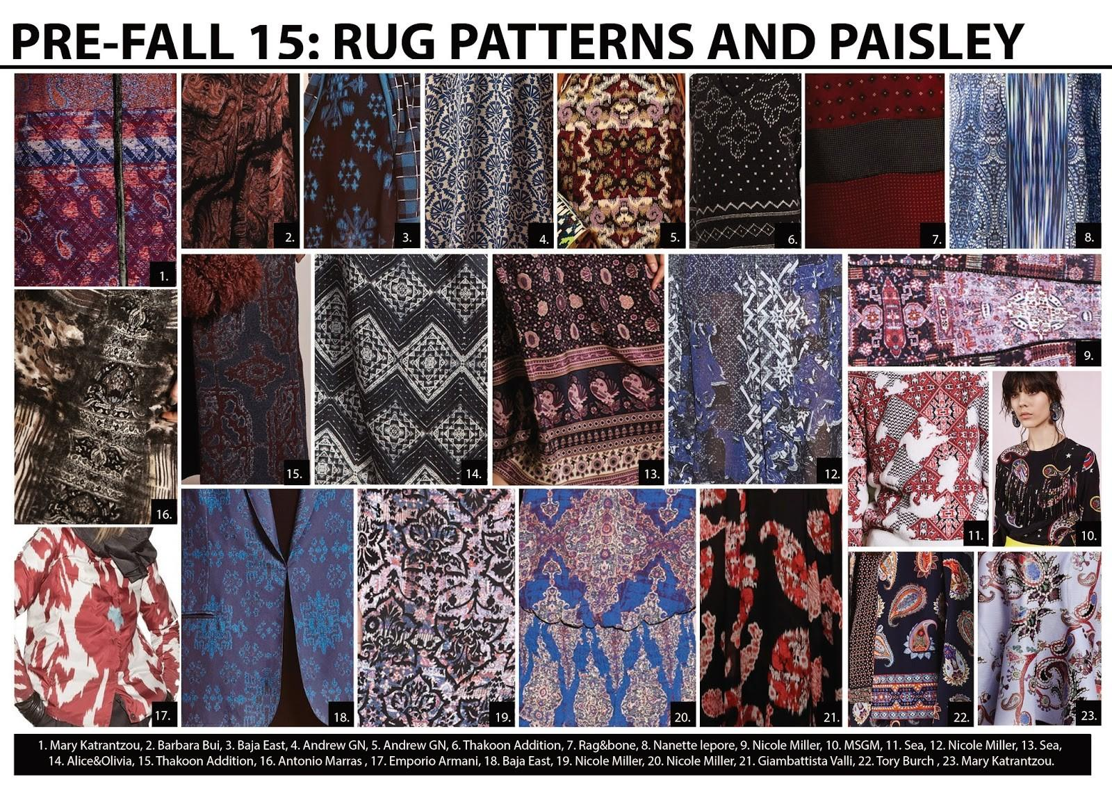 Textile Candy Pre Fall 2015 Print Trends