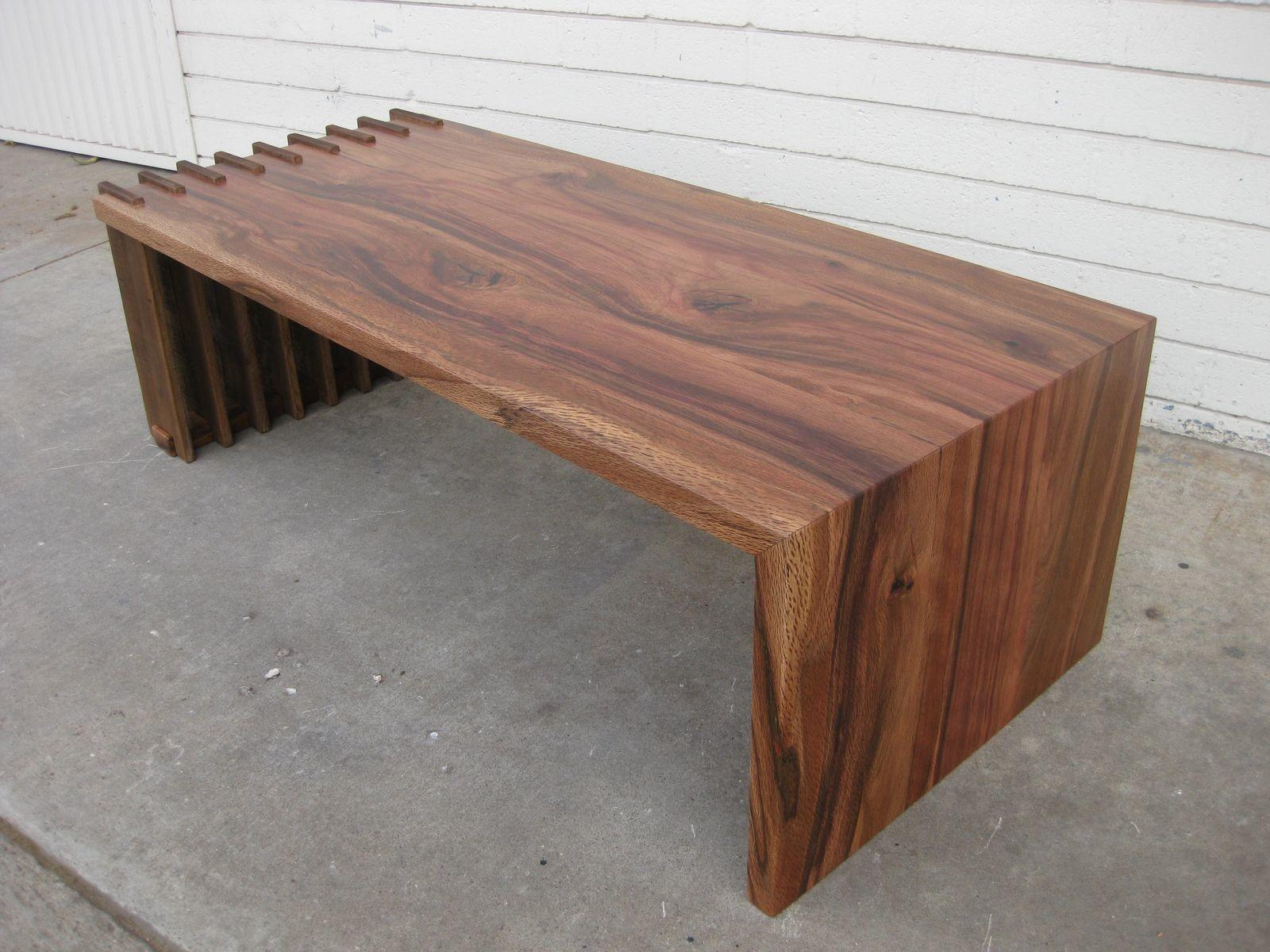 Trend Urban Coffee Table Your Home Remodel Ideas