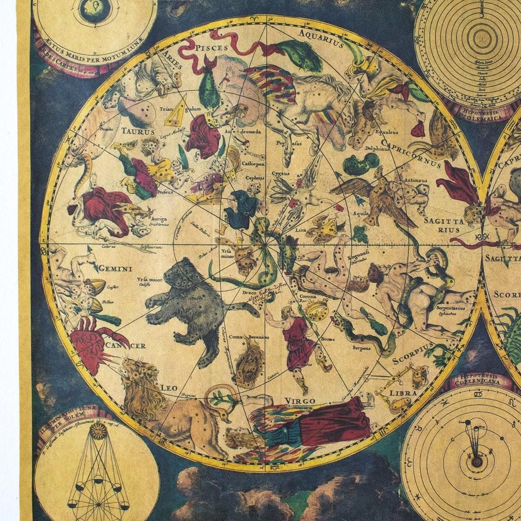 Vintage Astrology Constellation Poster Kismetcollections