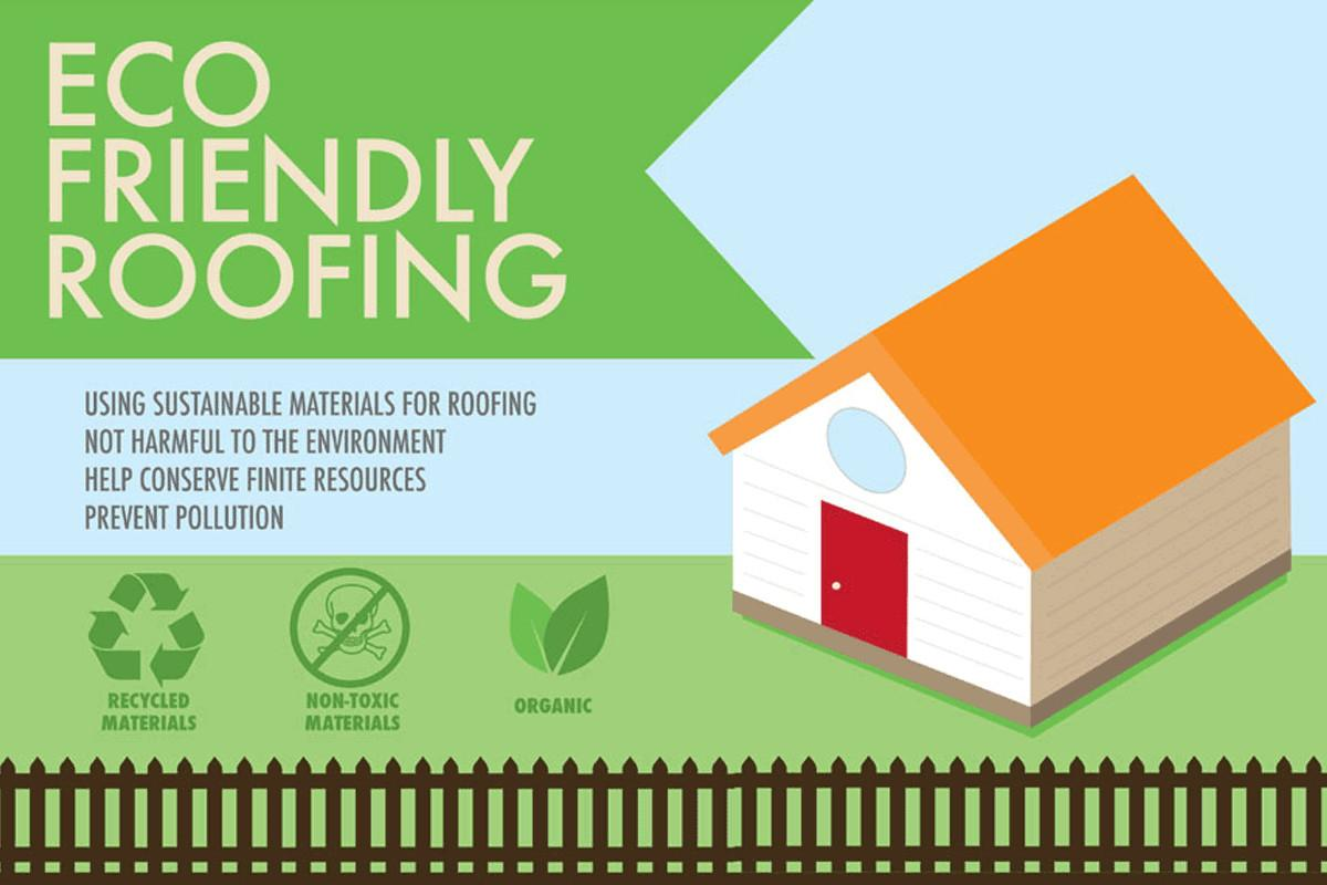 Ways Eco Friendly Roofing Submit Infographic