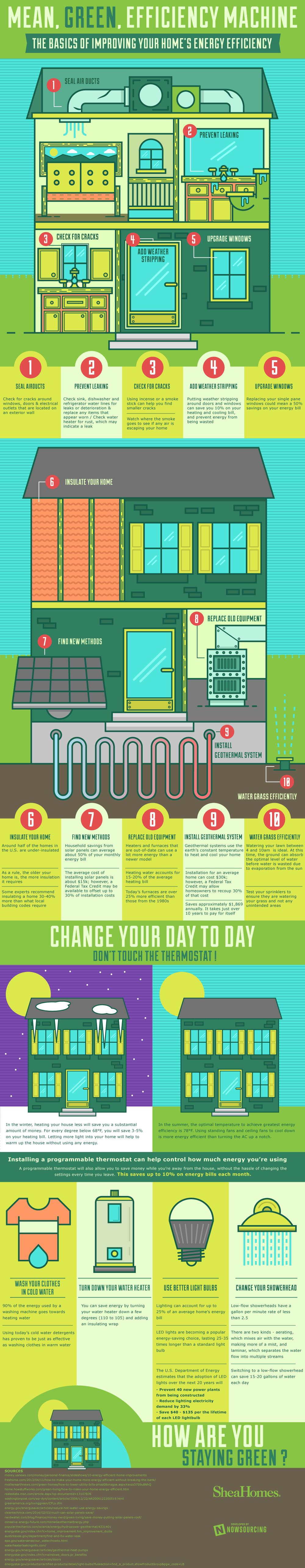 Ways Improve Your Home Energy Efficiency